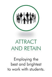 Attract and Retain