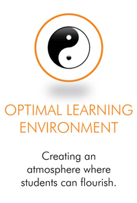 Optimal Learning